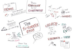 "Sketchnote from the ""2-minute rule changed my life"" post 09-03-2013"