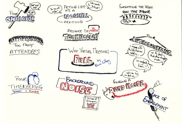 "Sketchnote for ""10 Reasons Why Virtual Meetings Fail"" post 13-02-2013"