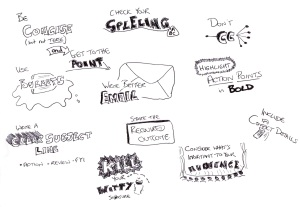"Sketchnote for ""Write Better Email"" post"